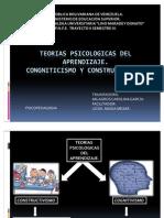 Teorias Del Conocimiento Cognitivismo y Construc