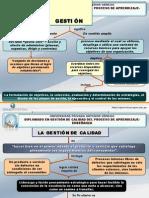 GESTIÓN DE CALIDAD DEL PROCESO DE APRENDIZAJE-ENSEÑANZA