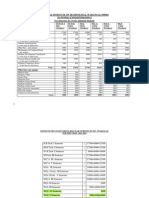 Fee Structure Modified Src-2011-2012