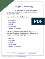 PuranaVishayalu-PuranaGadhalu