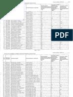 Costuri detasari si delegari in sistemul penitenciar