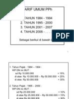 Bab 10 Pph Tarif