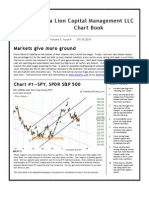 ETF Technical Analysis and Forex Technical Analysis Chart Book for July 15 2011