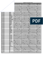 Payroll in Excel Format