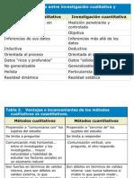 Métodos Cualitativos y Cuantitativos