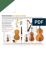 [CORDAS] Dicionário Audio Visual de Musica