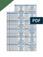 Tabelas Final