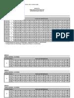 PCCV - Geral - ANEXO IV - Tabelas de Vencimentos