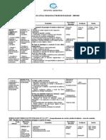 Planificação CP módulo 4