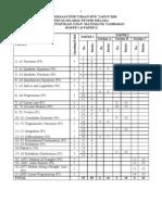 Add Maths (Jsu)Trial Spm 20010 p1p2 Negeri Melaka