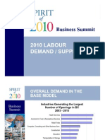 2010 Labour Demand and Supply
