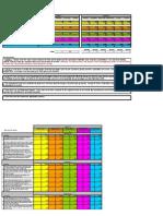 Experience Worksheet Template Wks