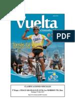 #Ciclismo FULL Result a Dos Etapa 5 #Vuelta a #Venezuela #VVen