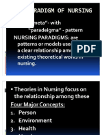 four major concepts of nursing theory