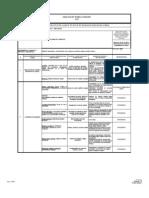 Fsi-008-Sc Analisis de Trabajo Seguro (Carpeta de Ats)