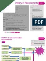 HSPA+ 42 Program