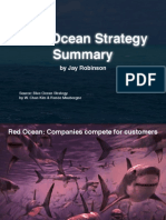 Blue Ocean Strategy Summary 2058