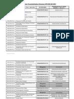 Senarai Semak Pindaan Dokumen