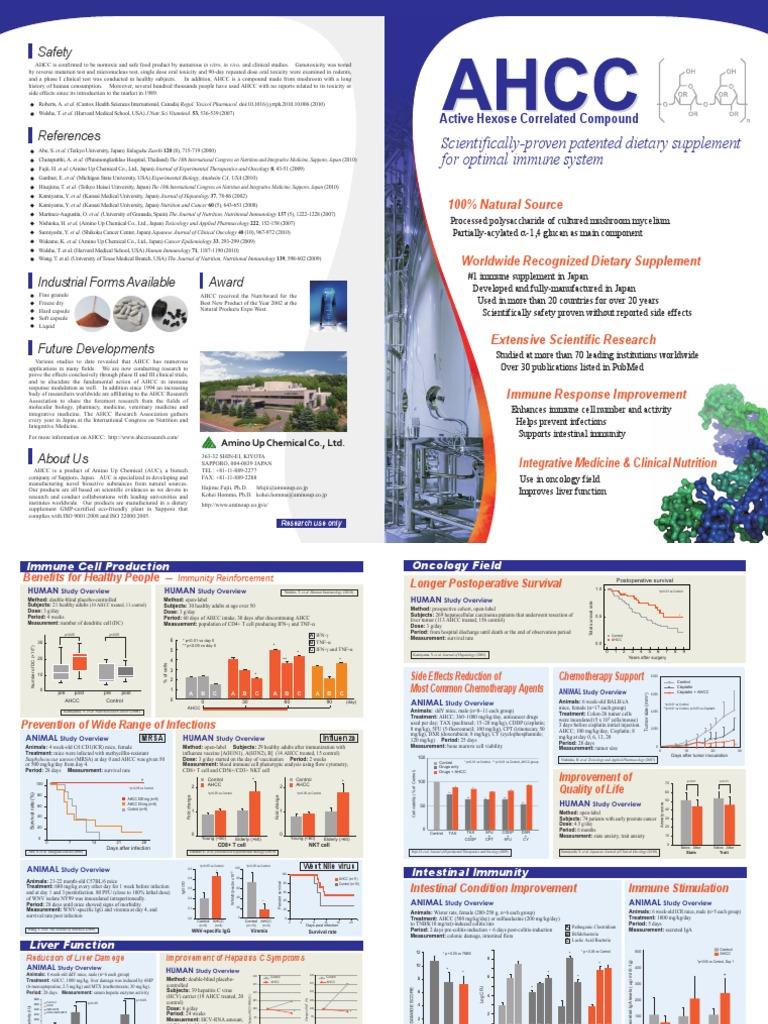 NK LIFE AHCC- INTERNATIONAL BIOLIFE | Hepatitis C Virus | Dietary