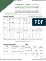 "International Phonetic Alphabet (IPA) Chart Unicode ""Keyboard"""