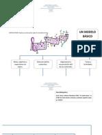 Actividad Planeacion Modelo Basico