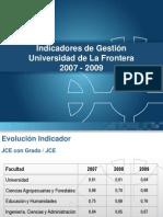 Indicadores Facultades 2007-2009
