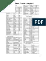 Tabela Completa de Pontos Simplificada