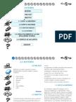 Manuale Di Chimica Generale