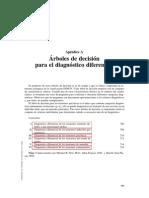Árboles de decisión para el diagnóstico diferencial de DSM IV