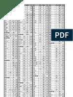 Criminal Procedure Code One page Schedule