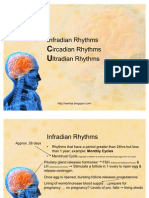 13916185 AQA ALevel Psychology PYA4 Infradian Circadian and Ultra Rad Ian Rhythms