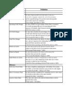 Rmp-research Model (1)