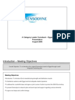 Sensodyne Market Analysis