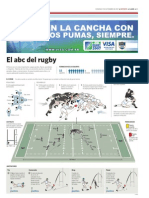 ABC Rugby