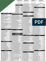 PC Gilmore Price List