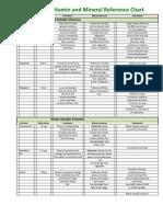 V1vitamin PDF Chart
