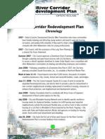 River Corridor Redevelopment Strategies