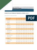 Parejas Pabcon Juvenil 2011