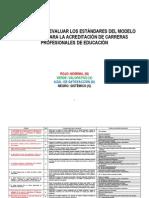 evaluacion de estandares