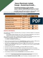 BHEL Financial Highlights 2010-11