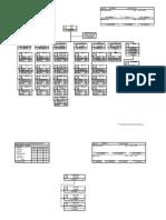 Organization Chart A