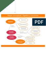 Mapa Conceptual Algebra