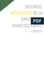 Discurso Infográfico de la dimisión de Francisco Camps