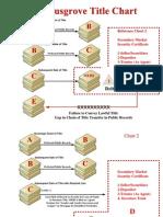 Musgrove Chart R1