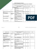 Daftar Program Studi Aufbau 2012-2013