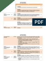 storyboard Evaluación por Competencias