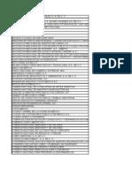 Listado de empresas 2010-2