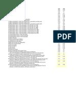Dados de Coeficiente de Absorção ESTÚDIOS DE GRAVAÇÃO