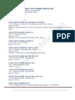 Danh sách khu công nghiệp Hà Nội