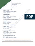 Danh sách khu công nghiệp tỉnh Ninh Bình
